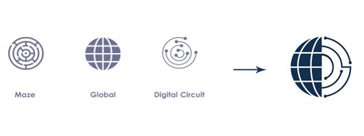Integra New Logo Process